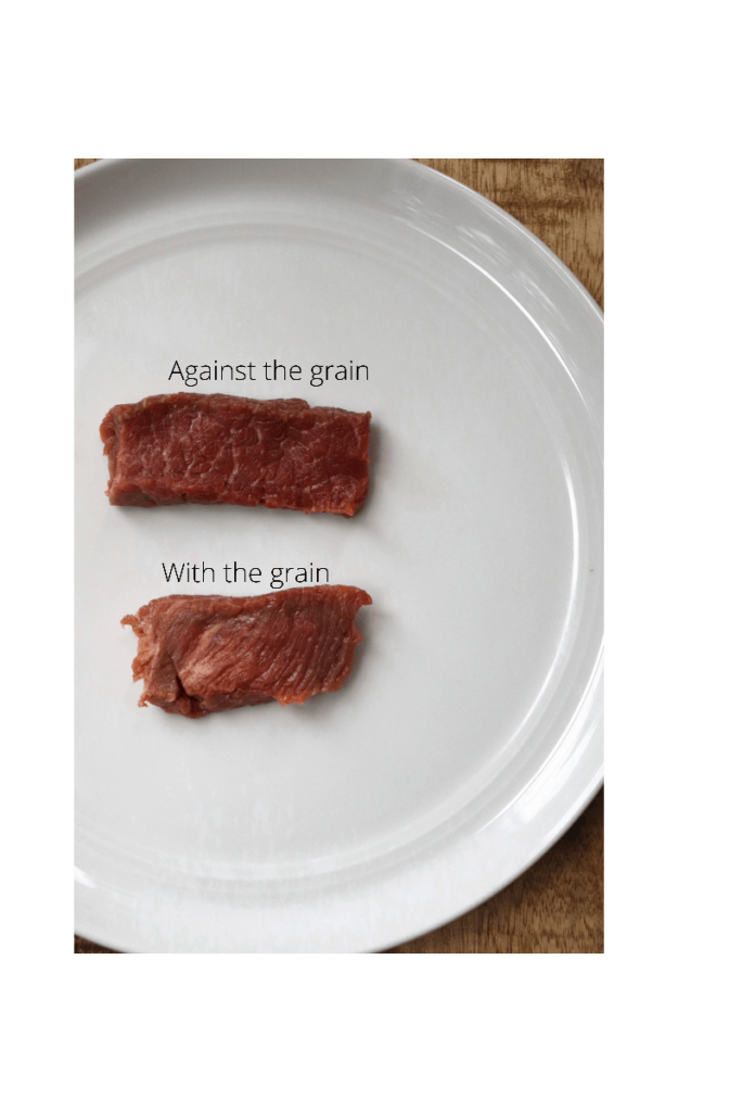 small sirloin steak pieces showing cut against the grain and with the grain